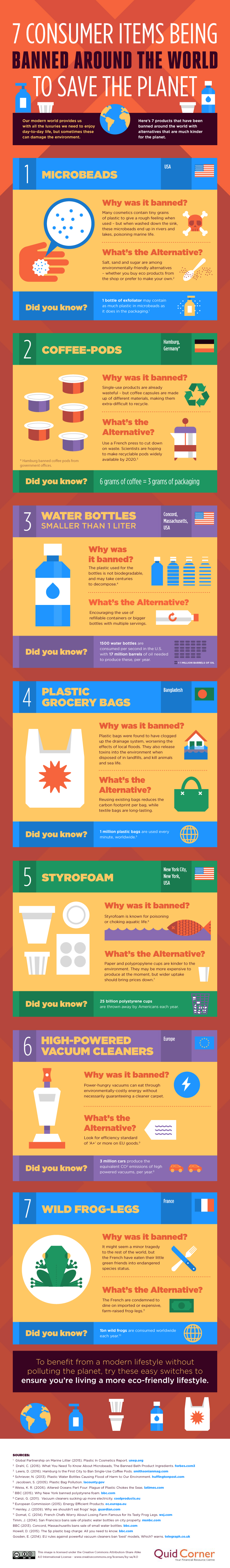 7-Consumer-Items-Being-Banned-Around-the-World-to-Save-the-Planet-DV4