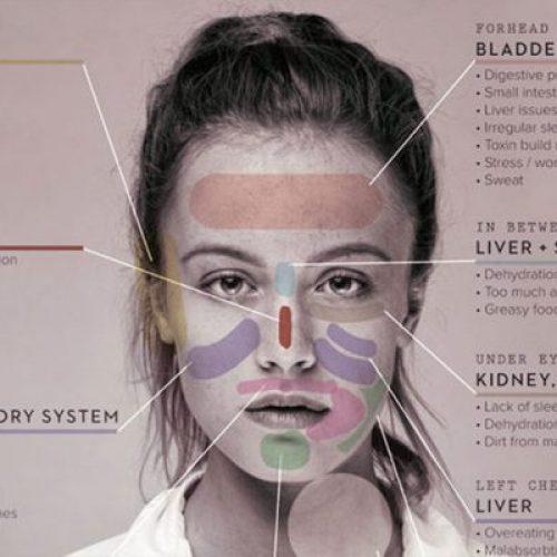 Je gezicht kan je vertellen waarom je ziek bent
