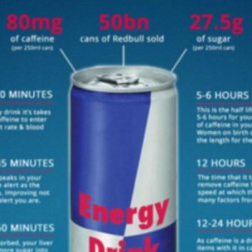 Wat een blikje Red Bull nou echt met je lichaam doet: